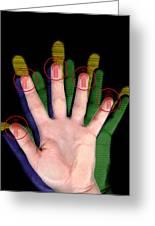 Fingerprint Biometrics Greeting Card