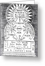 Mundus Archetypus, Archetypal World Greeting Card