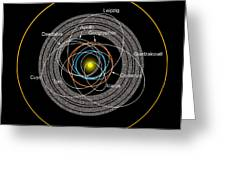 Orbits Of Earth-crossing Asteroids Greeting Card