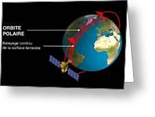 Polar Orbit Diagram Greeting Card