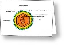 Retrovirus Greeting Card