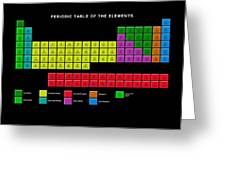 Standard Periodic Table, Element Types Greeting Card