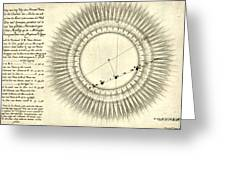 Transit Of Venus, 1761 Greeting Card by Science Source