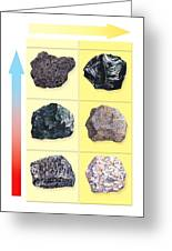 Types Of Volcanic Rock Greeting Card