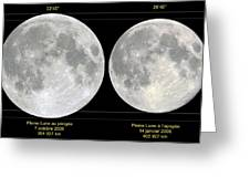 Variation In Apparent Lunar Diameter Greeting Card