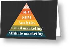 Best Digital Marketing Institute In Ameerpet Hyderabad Greeting Card