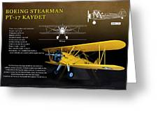 Boeing Stearman N2s Kaydet Greeting Card