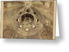 Celestial Map 1710b Greeting Card