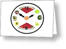 Food Clock Greeting Card