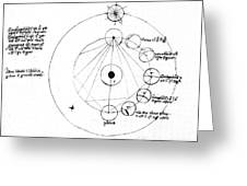 Galen, Phases Of The Moon, Diagram Greeting Card