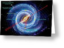 Milky Way Info-graphic Greeting Card