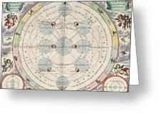 Moon With Epicycles Harmonia Greeting Card