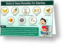 Natural Home Remedies For Diarrhea In Kids And Adults Greeting Card