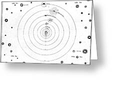 O. Von Guerickes Solar System, 17th Greeting Card
