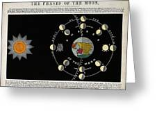 Phases Of The Moon, C. 1846 Greeting Card