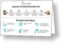 Resutls Of Child Hearing Loss Greeting Card