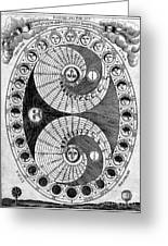 Selenic Shadowdial, Lunar Chart, 1646 Greeting Card