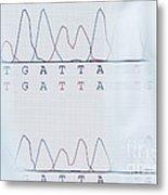 Dna Sequencing Metal Print