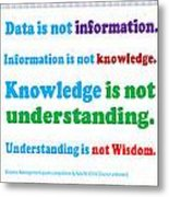 Management Wisdom Words Source Unknown Compliation By  Navinjoshi  Rights Managed Images For Downloa Metal Print