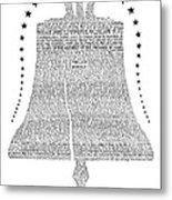 Philadelphia: Liberty Bell Metal Print