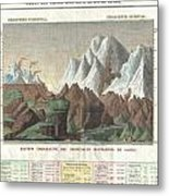 1825 Carez Comparative Map Or Chart Of The Worlds Great Mountains Metal Print