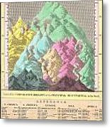 1826 Finley Comparative Map Of The Principle Mountains Of The World Metal Print