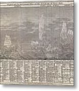 1850 Meyer Comparative Chart Of World Mountains Metal Print