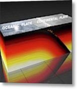 Subduction Zone Metal Print