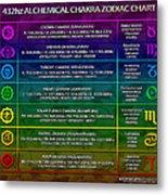 432hz Alchemical Chakra Zodiac Chart Metal Print by Derek Gedney