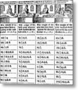 Baker's Price List, 1600 Metal Print