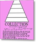 Collection Defined Metal Print