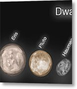 Dwarf Planets, Illustration Metal Print