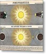 Eclipses Metal Print