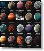 Exoplanets Metal Print