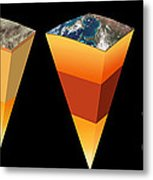 Interior Structure Of Planets And Moon Metal Print