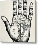 Palmistry. Planetary And Zodiacal Metal Print