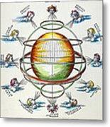 Ptolemaic Universe, 1525 Metal Print