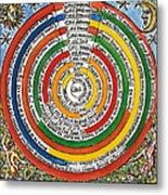 Ptolemaic Universe, 1537 Metal Print