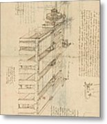 Shearing Machine With Detailed Captions Explaining Its Working From Atlantic Codex Metal Print