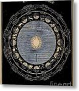 Signs Of The Zodiac Circa 1855 Metal Print