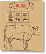 Vintage Butcher Cuts Of Beef Scheme Metal Print