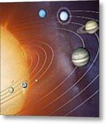 Solar System Orbits, Artwork Metal Print