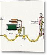 Westinghouse Automatic Air Brake Metal Print