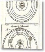 Cosmologies Of Copernicus And Tycho Metal Print