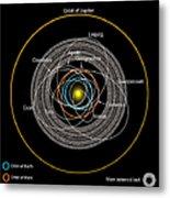 Orbits Of Earth-crossing Asteroids Metal Print