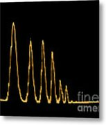 Sound Wave Metal Print