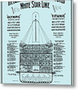 The Titanic Metal Print