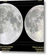 Variation In Apparent Lunar Diameter Metal Print
