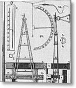 Weighbridge And Hygrometer, 18th Century Metal Print