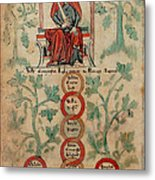 William The Conqueror Family Tree Metal Print by Photo Researchers